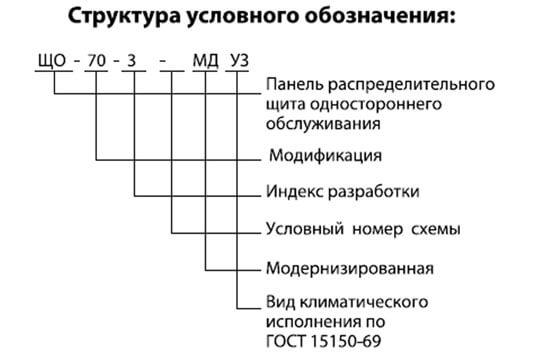 primer-markirovki-jelektroshhitovogo-oborudovanija