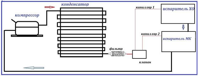 shema-sborki-holodil'nogo-agregata