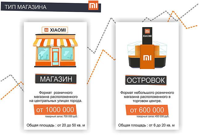 Xiaomi-tip-magazina