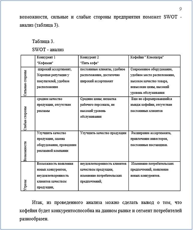 analiz-rynka-primer-tretja-chast