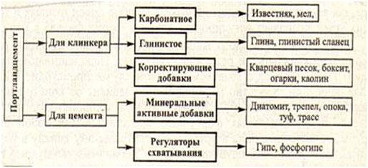 dobycha-syrja