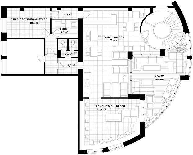plan-internet-kafe