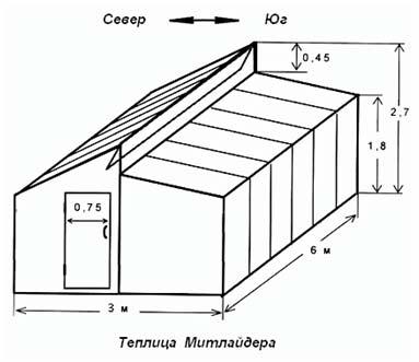 shema-teplicy-Mitlajdera