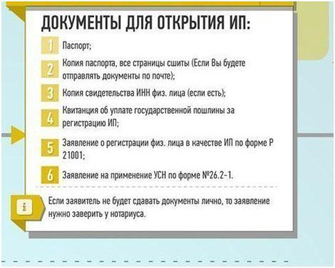 paket-dokumentov-dlja-otkrytija-ip