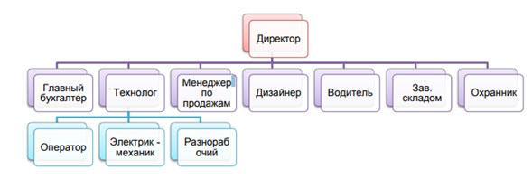 pomeshhenie-dlja-proizvodstva-kovrov