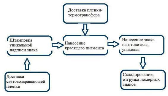 krug-zadach