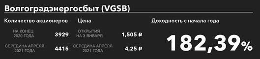 kompanija-VGSB