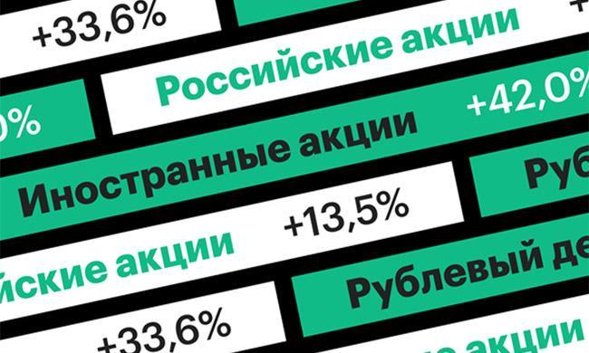 skol'ko-mozhno-zarabotat-esli-vlozhit-100-000-rublej-v-nepopuljarnye-akcii