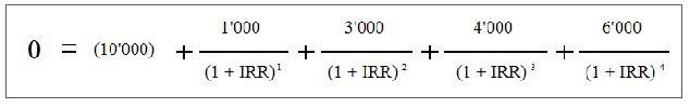 Замена буквенных значений числовыми